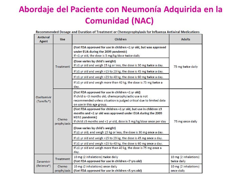 Abordaje del Paciente con Neumonía Adquirida en la Comunidad (NAC)
