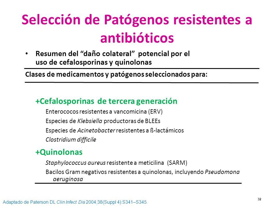 Selección de Patógenos resistentes a antibióticos