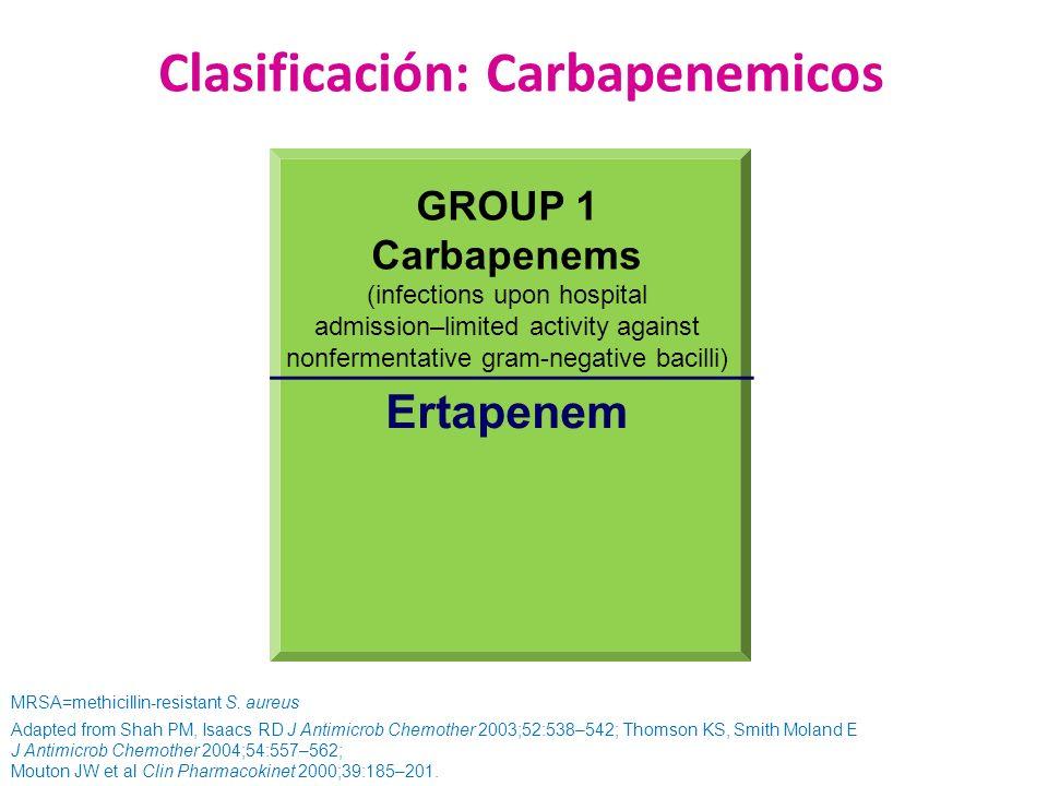 Clasificación: Carbapenemicos