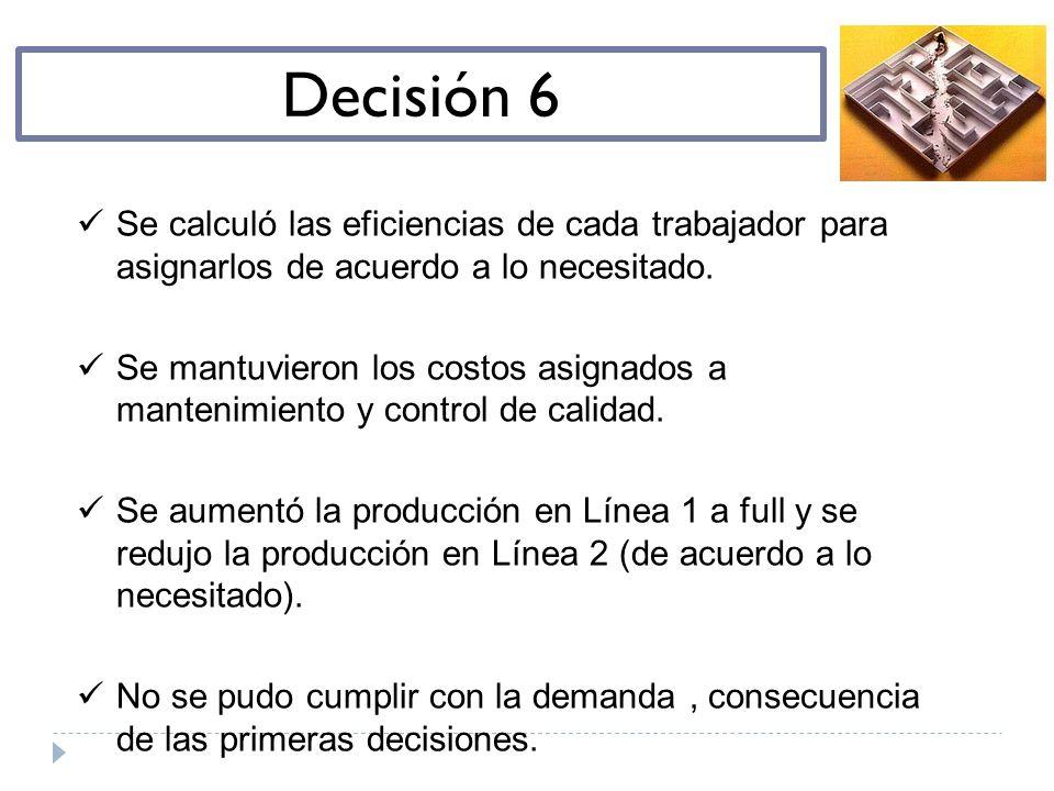 Decisión 6 Se calculó las eficiencias de cada trabajador para asignarlos de acuerdo a lo necesitado.