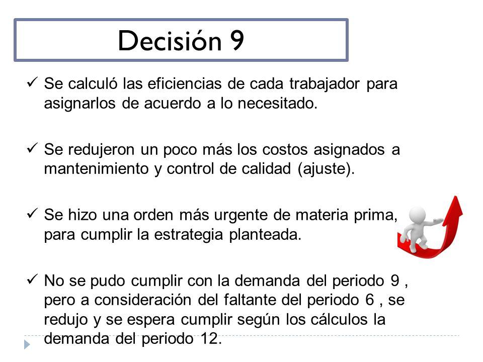 Decisión 9 Se calculó las eficiencias de cada trabajador para asignarlos de acuerdo a lo necesitado.