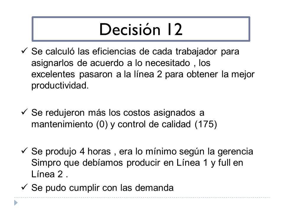 Decisión 12