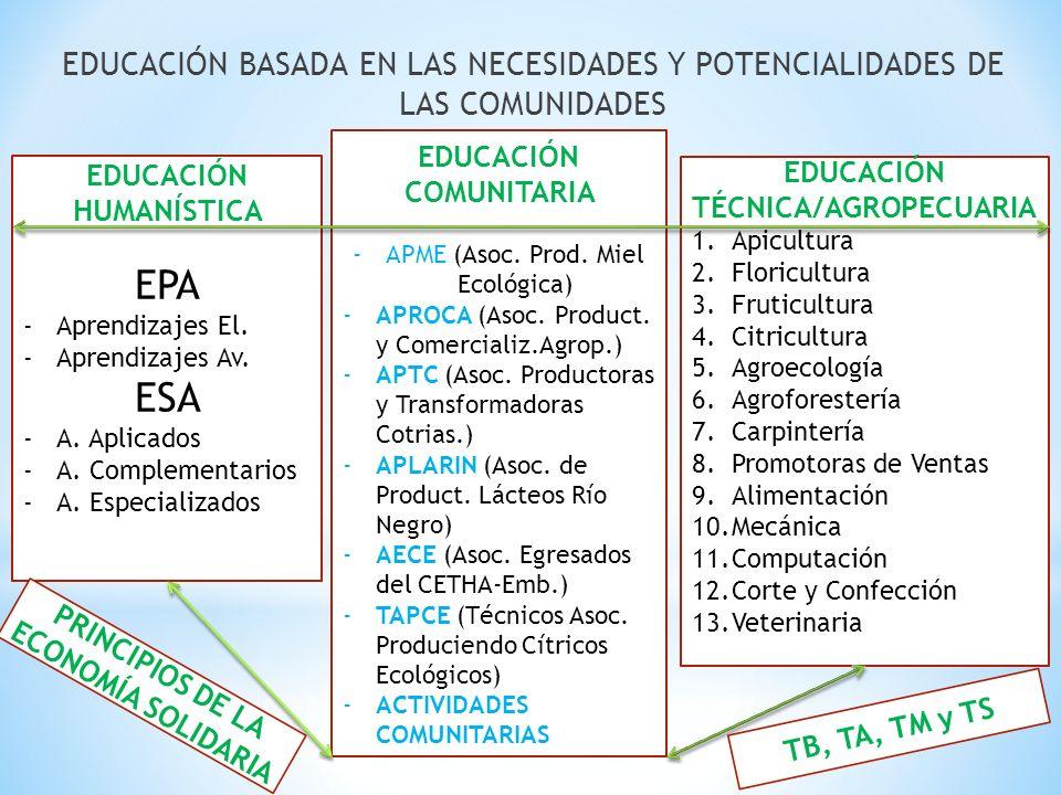 EDUCACIÓN BASADA EN LAS NECESIDADES Y POTENCIALIDADES DE LAS COMUNIDADES