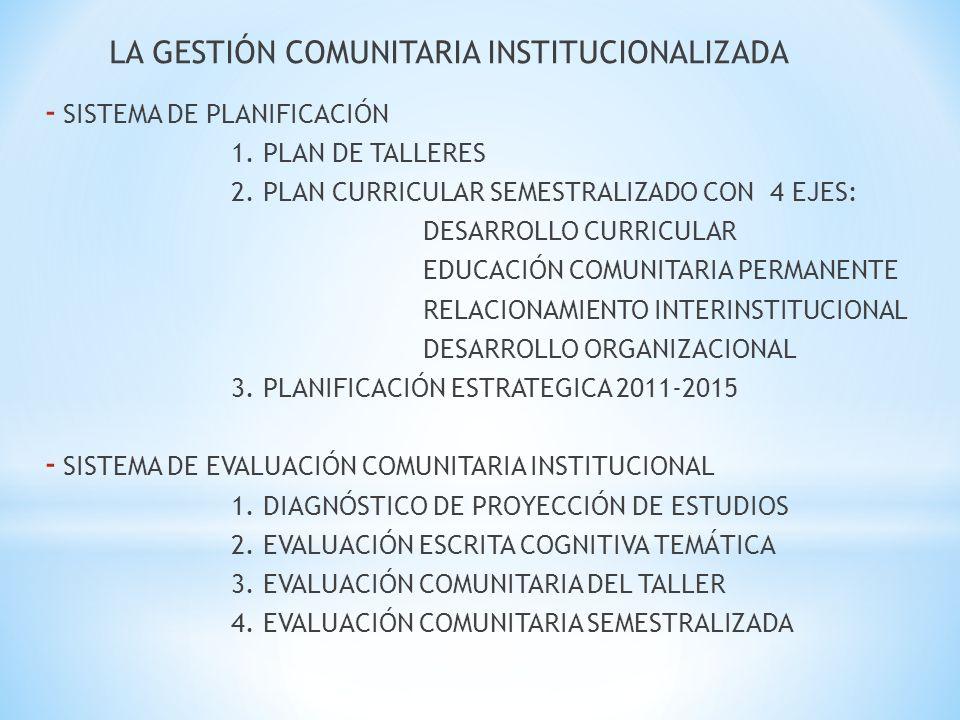 LA GESTIÓN COMUNITARIA INSTITUCIONALIZADA