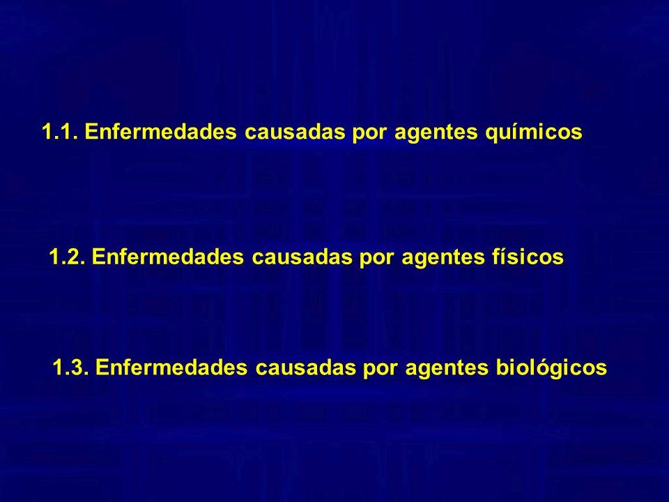 1.2. Enfermedades causadas por agentes físicos