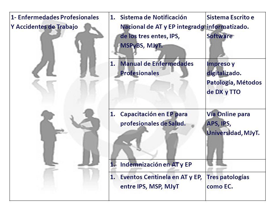 1- Enfermedades Profesionales Y Accidentes de Trabajo