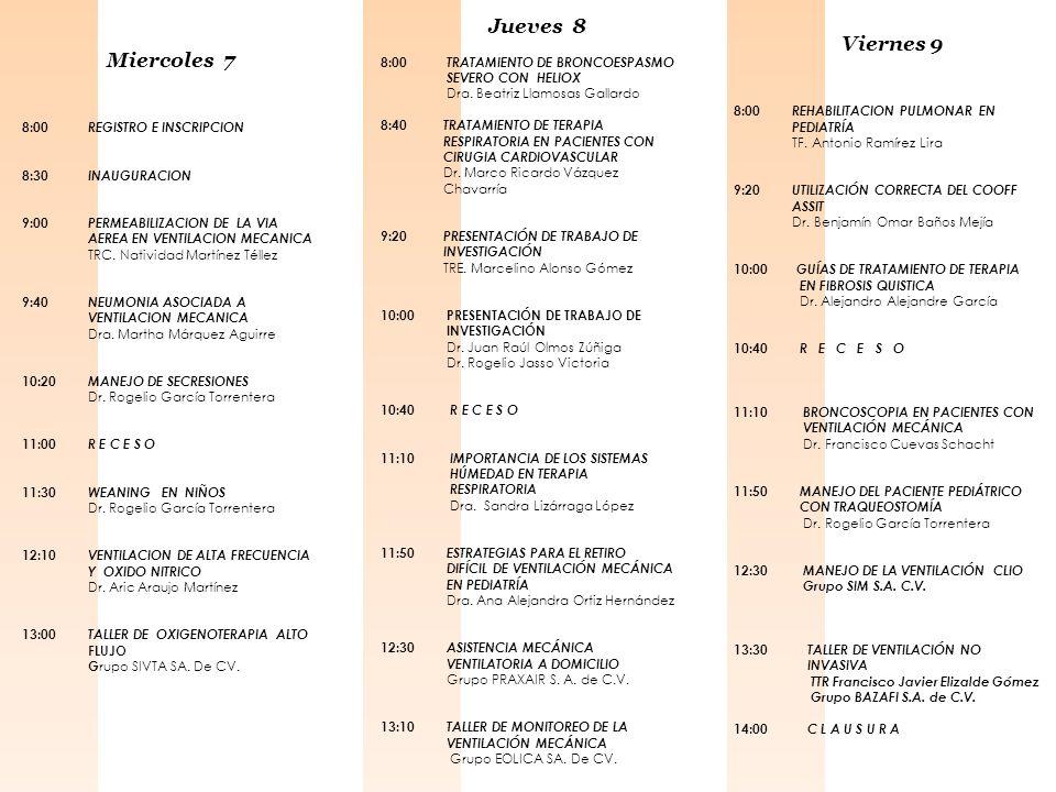 Jueves 8 Viernes 9 Miercoles 7 8:00 TRATAMIENTO DE BRONCOESPASMO