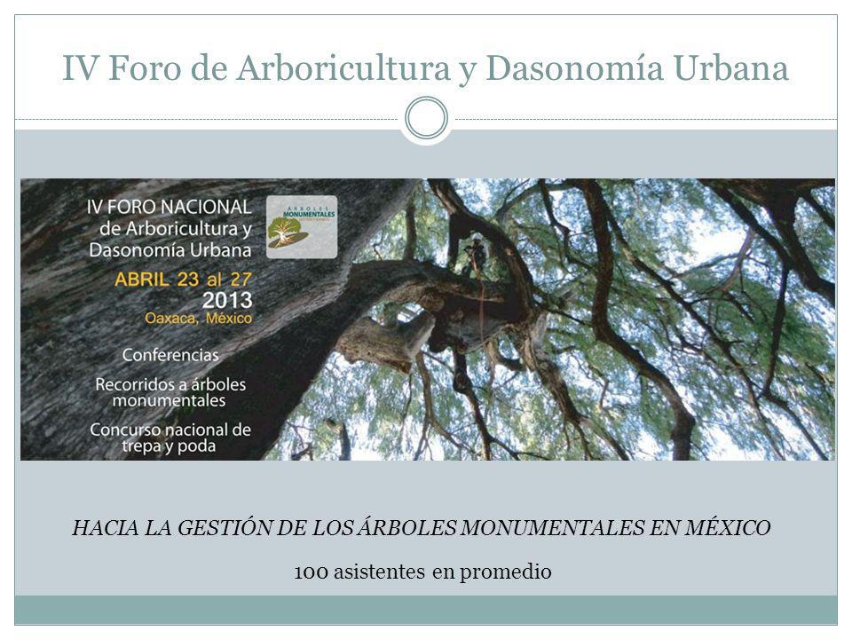 IV Foro de Arboricultura y Dasonomía Urbana