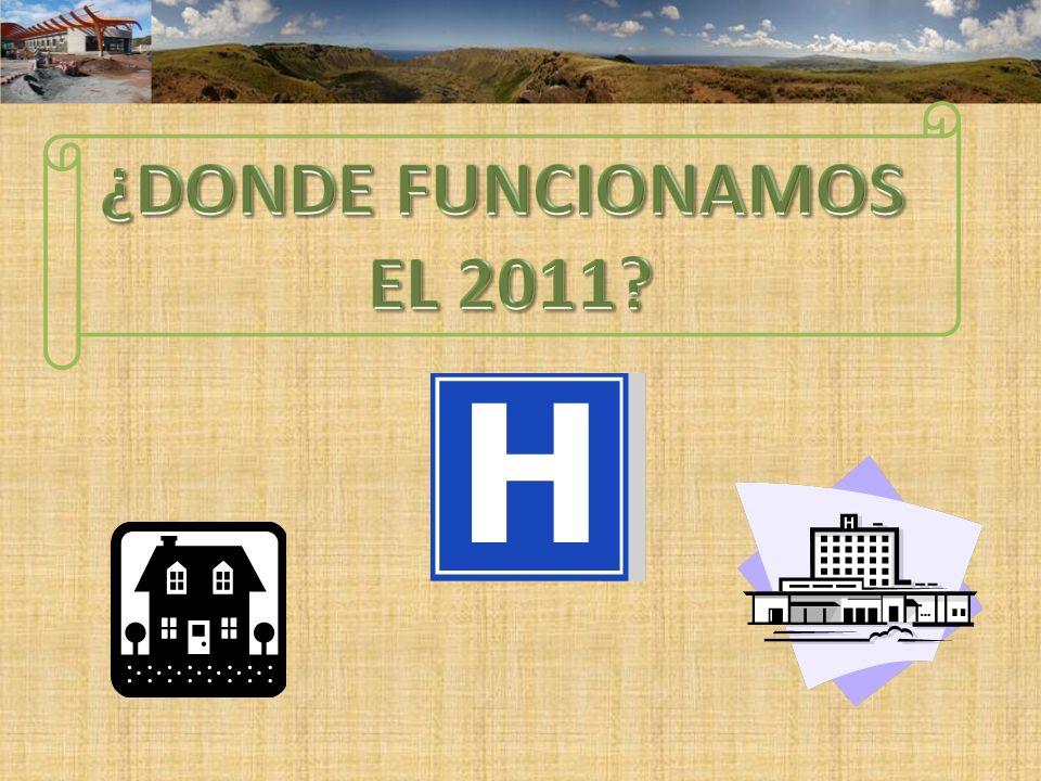 ¿DONDE FUNCIONAMOS EL 2011