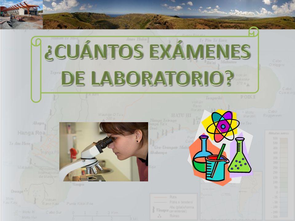 ¿CUÁNTOS EXÁMENES DE LABORATORIO