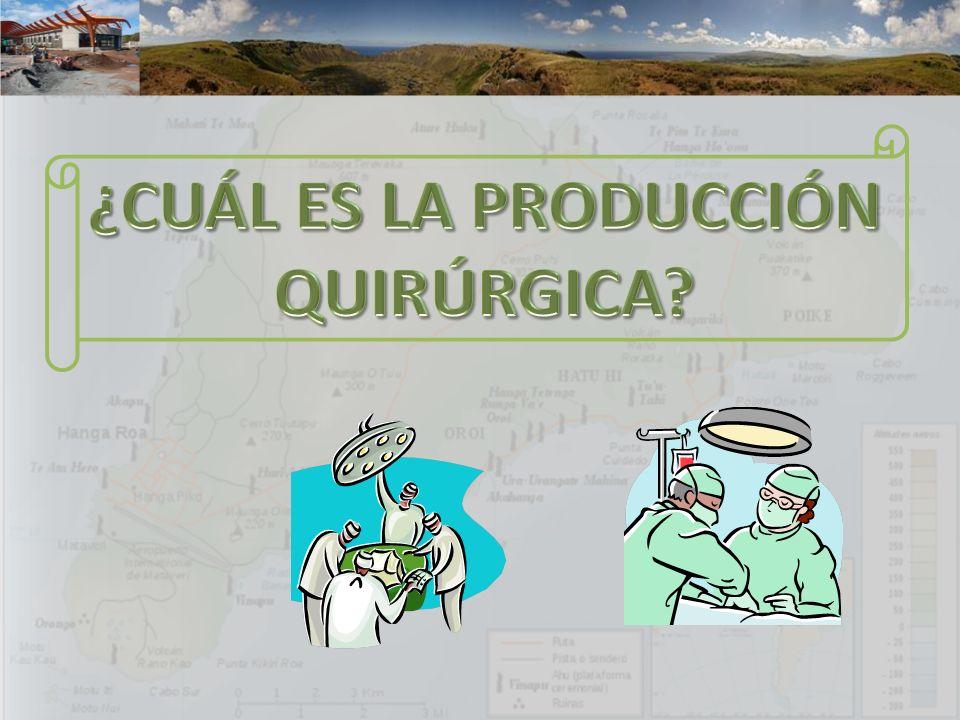 ¿CUÁL ES LA PRODUCCIÓN QUIRÚRGICA