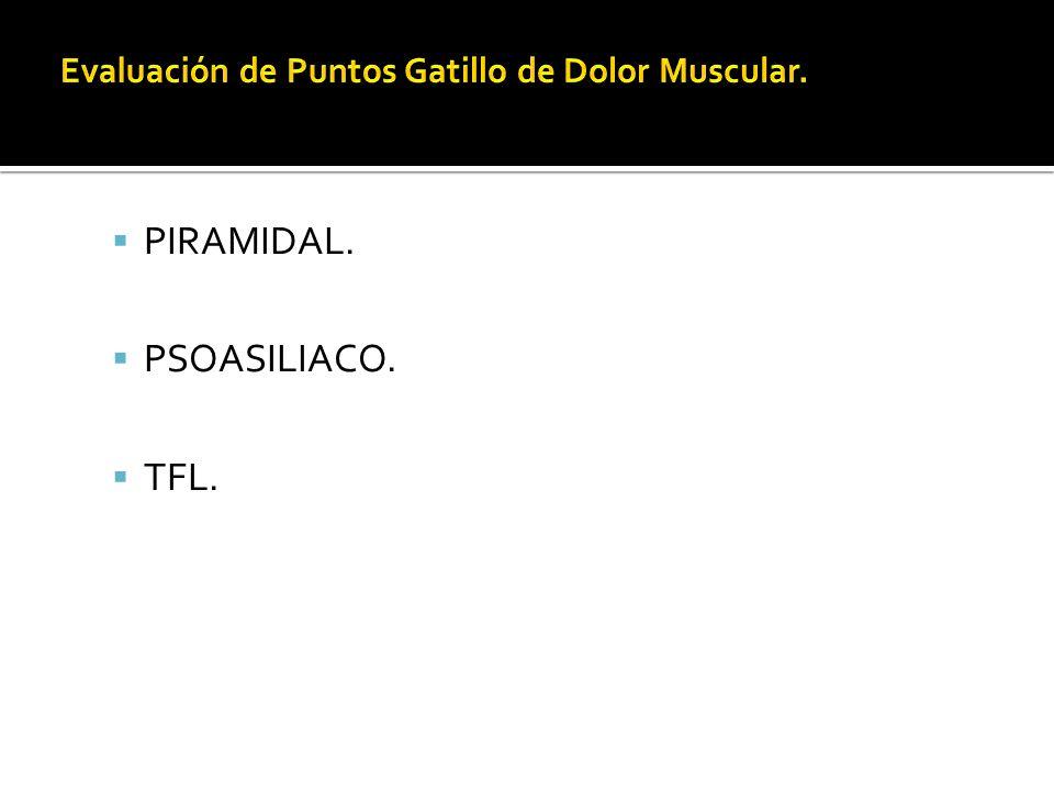 Evaluación de Puntos Gatillo de Dolor Muscular.