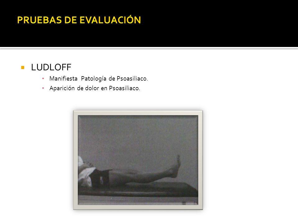 PRUEBAS DE EVALUACIÓN LUDLOFF Manifiesta Patología de Psoasiliaco.