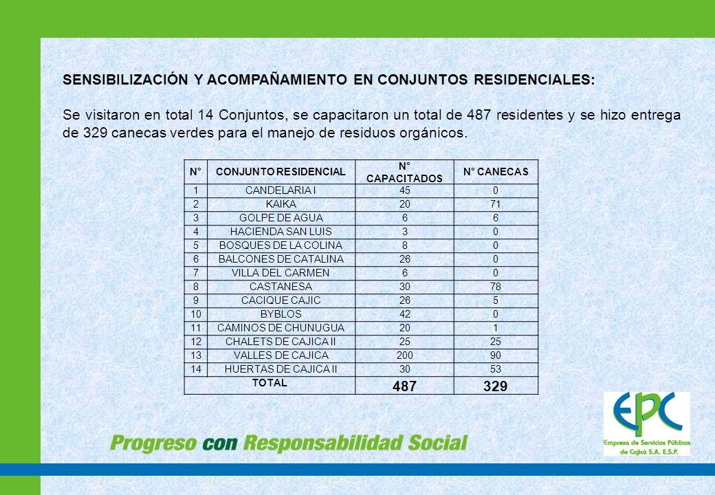SENSIBILIZACIÓN Y ACOMPAÑAMIENTO EN CONJUNTOS RESIDENCIALES: