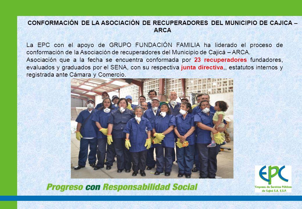 CONFORMACIÓN DE LA ASOCIACIÓN DE RECUPERADORES DEL MUNICIPIO DE CAJICA – ARCA