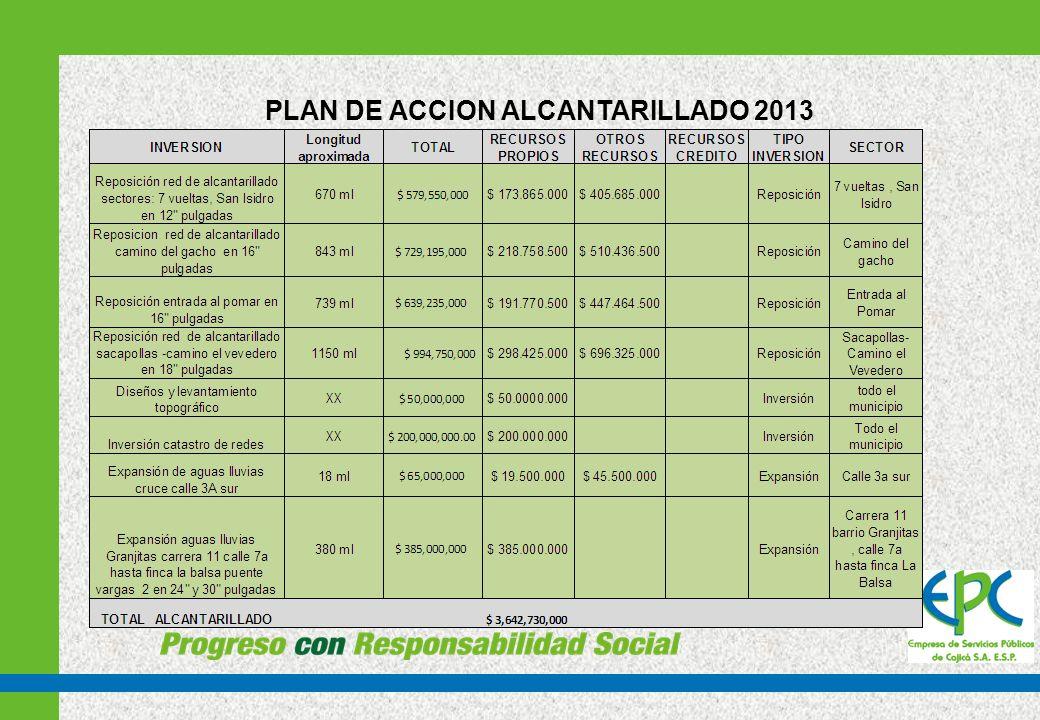 PLAN DE ACCION ALCANTARILLADO 2013