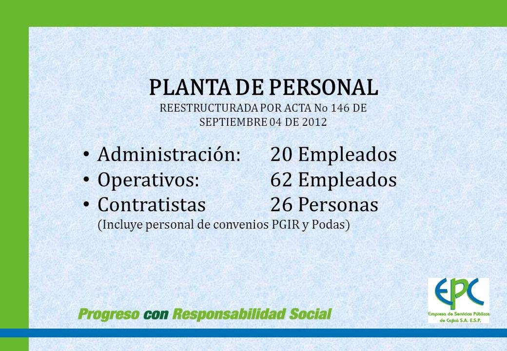 REESTRUCTURADA POR ACTA No 146 DE SEPTIEMBRE 04 DE 2012