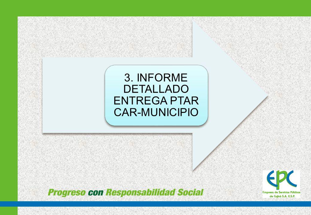 3. INFORME DETALLADO ENTREGA PTAR CAR-MUNICIPIO