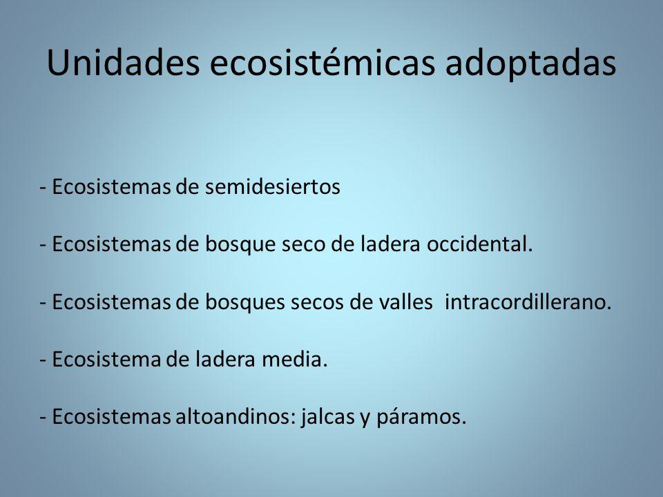 Unidades ecosistémicas adoptadas