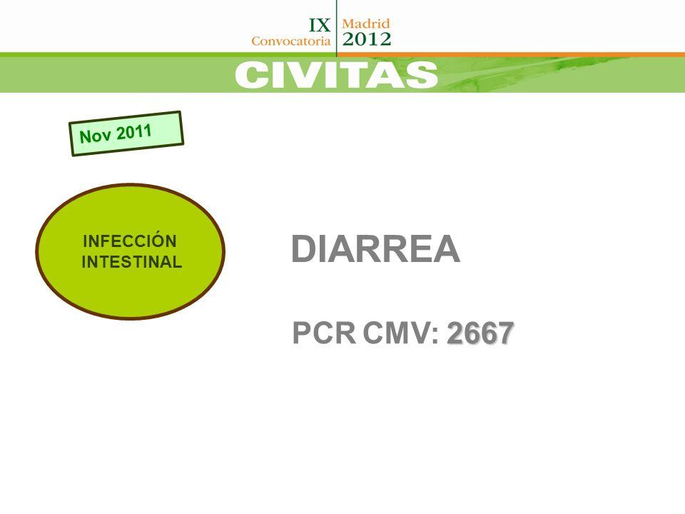 Nov 2011 INFECCIÓN INTESTINAL DIARREA PCR CMV: 2667