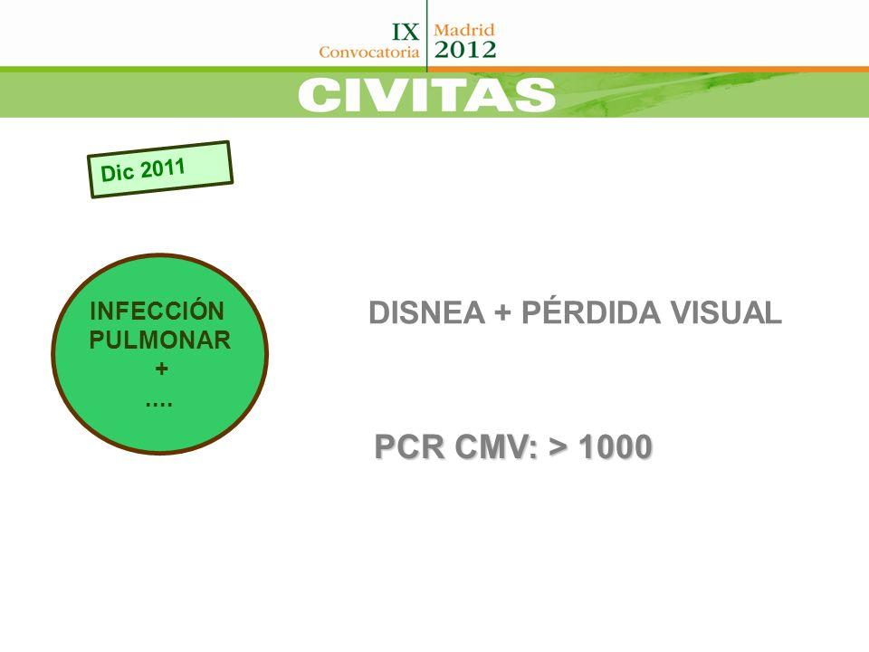 PCR CMV: > 1000 DISNEA + PÉRDIDA VISUAL INFECCIÓN PULMONAR + ....