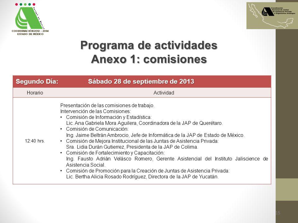 Programa de actividades Anexo 1: comisiones