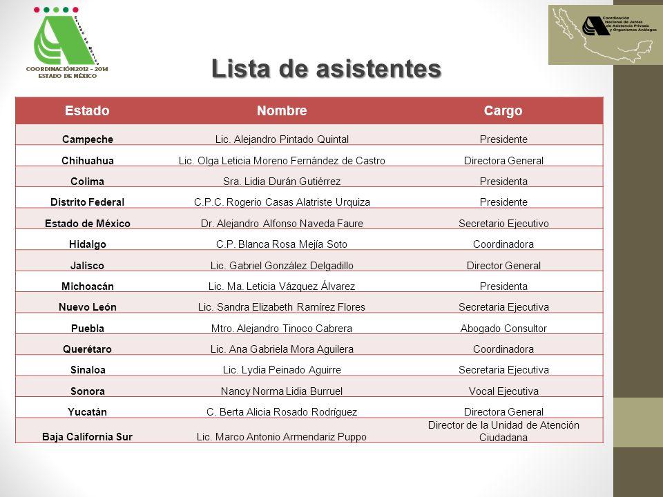 Lista de asistentes Estado Nombre Cargo Campeche