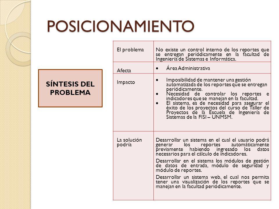 POSICIONAMIENTO SÍNTESIS DEL PROBLEMA El problema