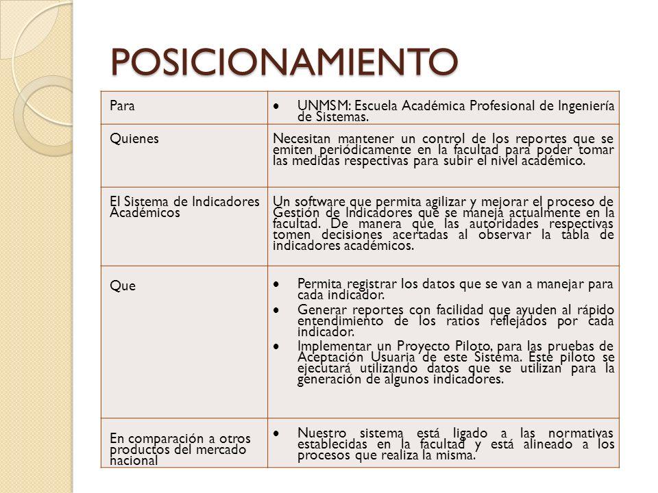 POSICIONAMIENTO Para. UNMSM: Escuela Académica Profesional de Ingeniería de Sistemas. Quienes.