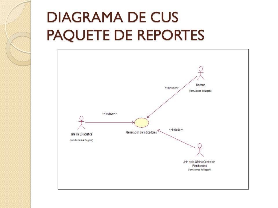 DIAGRAMA DE CUS PAQUETE DE REPORTES