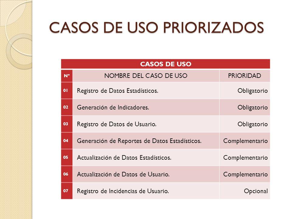 CASOS DE USO PRIORIZADOS