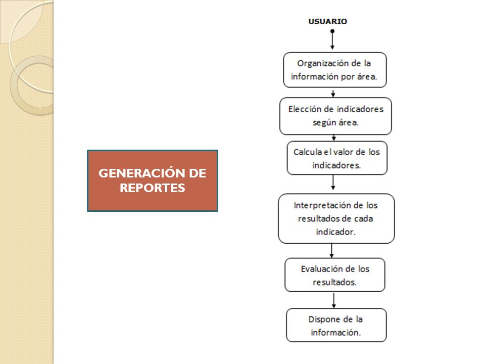 GENERACIÓN DE REPORTES
