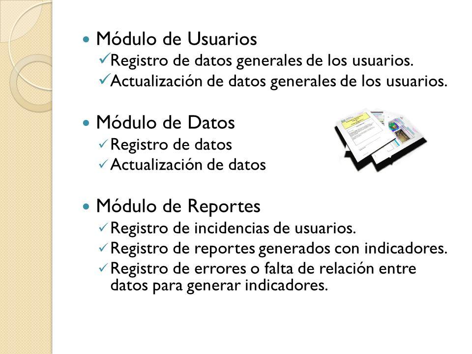 Módulo de Usuarios Módulo de Datos Módulo de Reportes