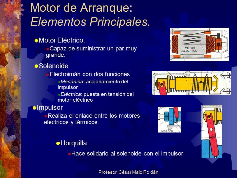 Motor de Arranque: Elementos Principales.