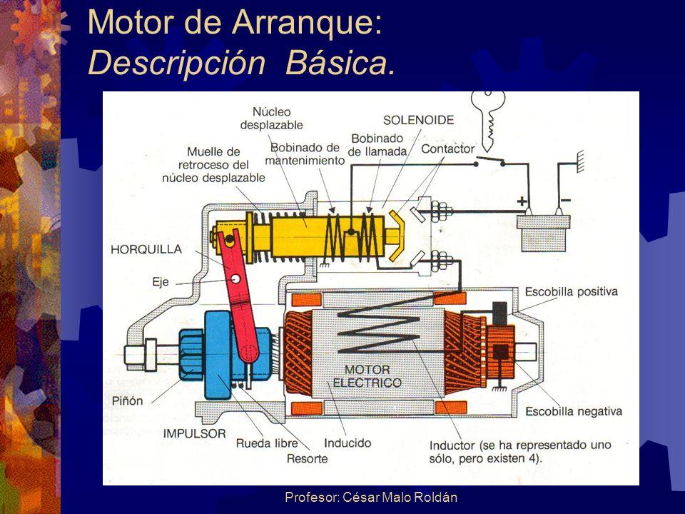 Motor de Arranque: Descripción Básica.