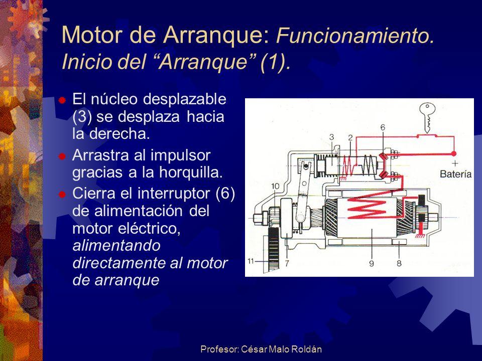 Motor de Arranque: Funcionamiento. Inicio del Arranque (1).