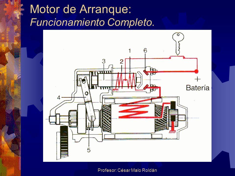 Motor de Arranque: Funcionamiento Completo.