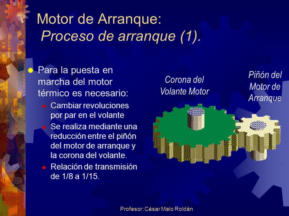 Motor de Arranque: Proceso de arranque (1).