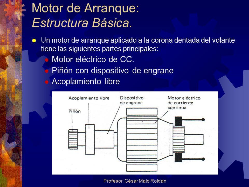 Motor de Arranque: Estructura Básica.