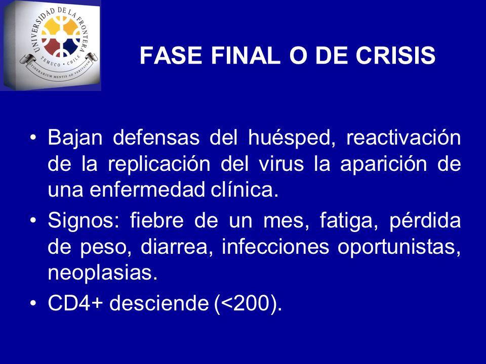FASE FINAL O DE CRISIS Bajan defensas del huésped, reactivación de la replicación del virus la aparición de una enfermedad clínica.