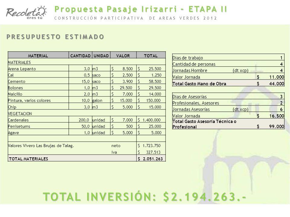 TOTAL INVERSIÓN: $2.194.263.- Propuesta Pasaje Irizarri – ETAPA II