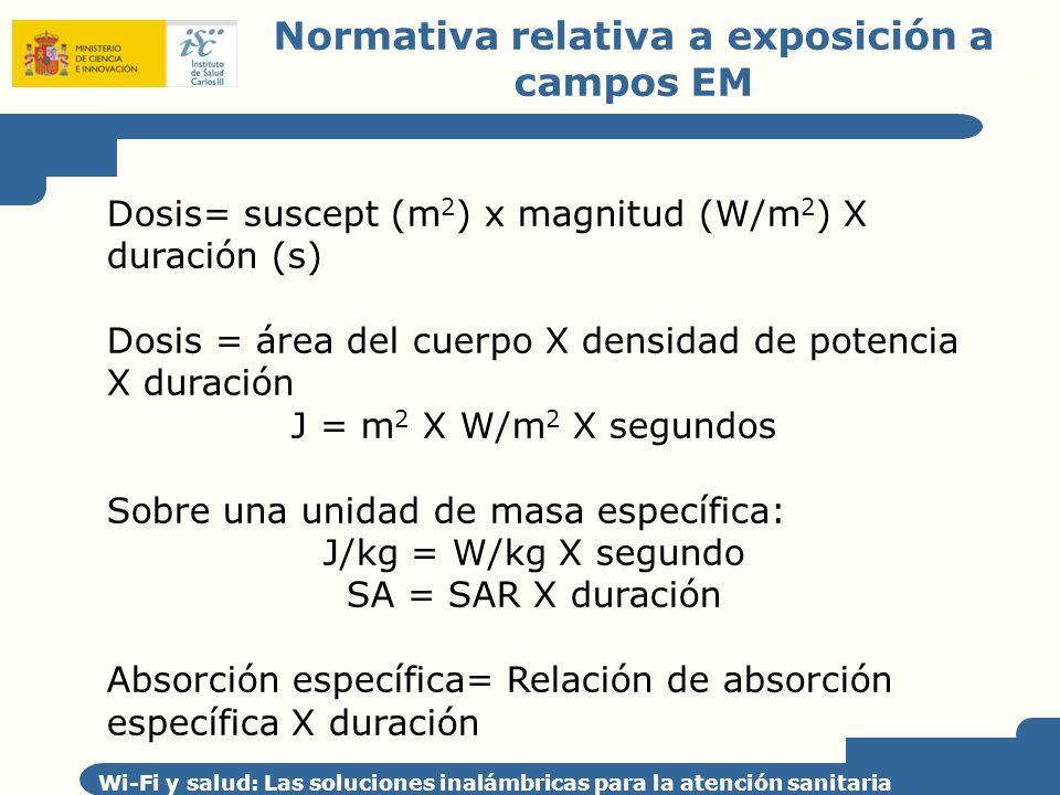 Normativa relativa a exposición a campos EM