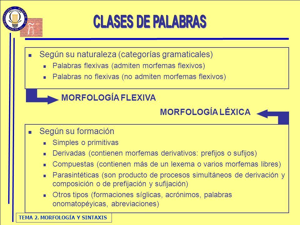 CLASES DE PALABRAS Según su naturaleza (categorías gramaticales)