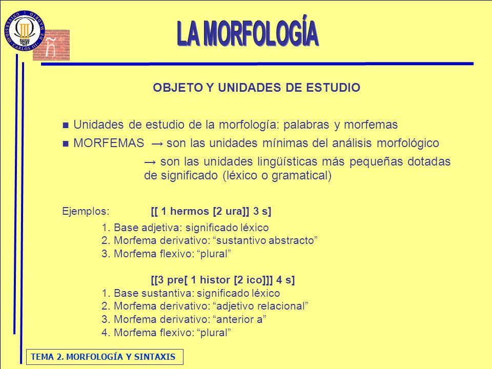 OBJETO Y UNIDADES DE ESTUDIO