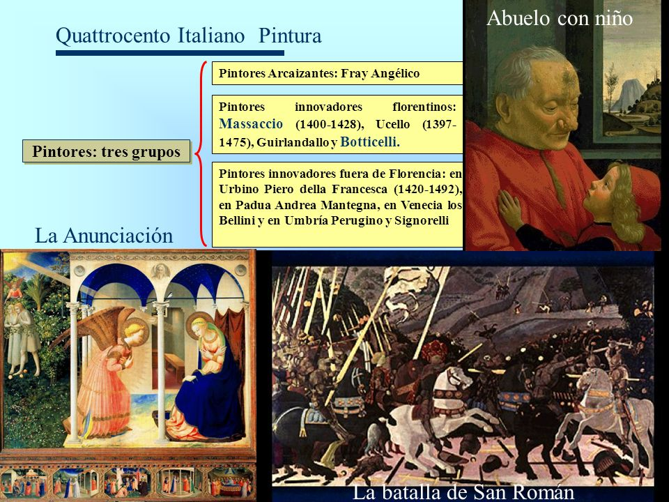 Abuelo con niño Pintura La Anunciación La batalla de San Román