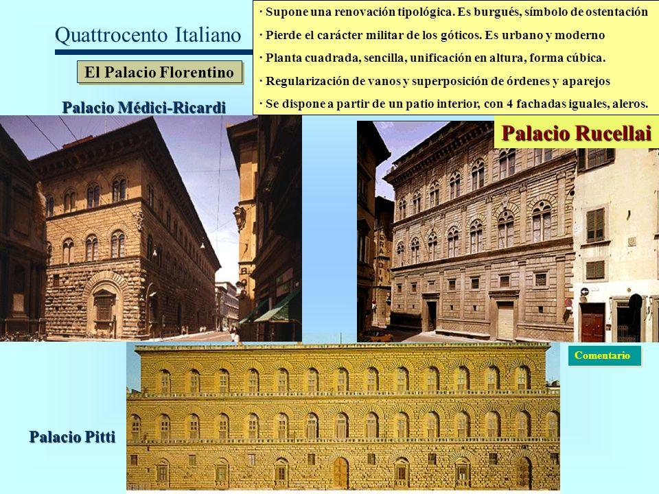 Palacio Rucellai El Palacio Florentino Palacio Médici-Ricardi