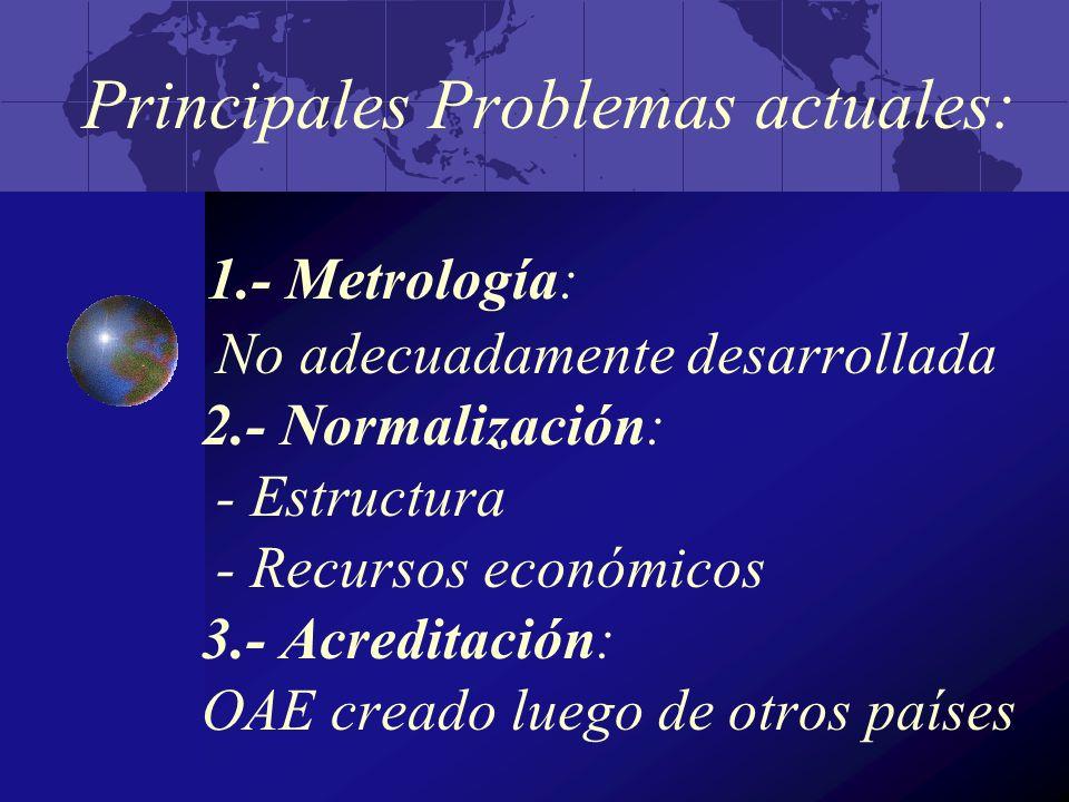 Principales Problemas actuales: 1