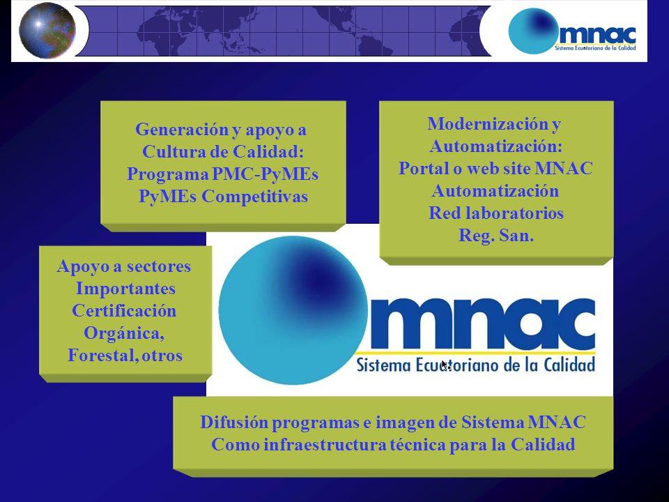 Difusión programas e imagen de Sistema MNAC