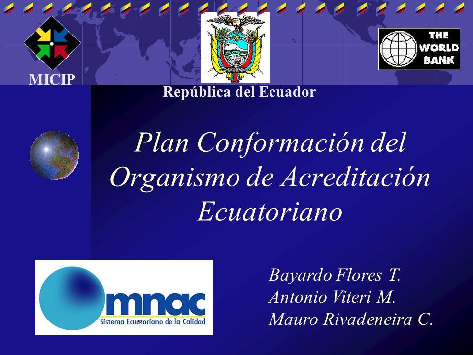 Plan Conformación del Organismo de Acreditación Ecuatoriano