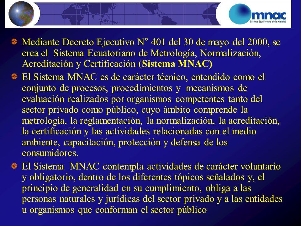 Mediante Decreto Ejecutivo N° 401 del 30 de mayo del 2000, se crea el Sistema Ecuatoriano de Metrología, Normalización, Acreditación y Certificación (Sistema MNAC)